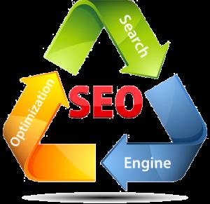 Best seo company in kannur manjeri Malappuram Calicut kerala search engine optimization kerala