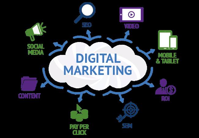 digital-marketing-Training Malappuram Calicut Kerala